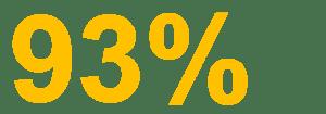 93 Percent