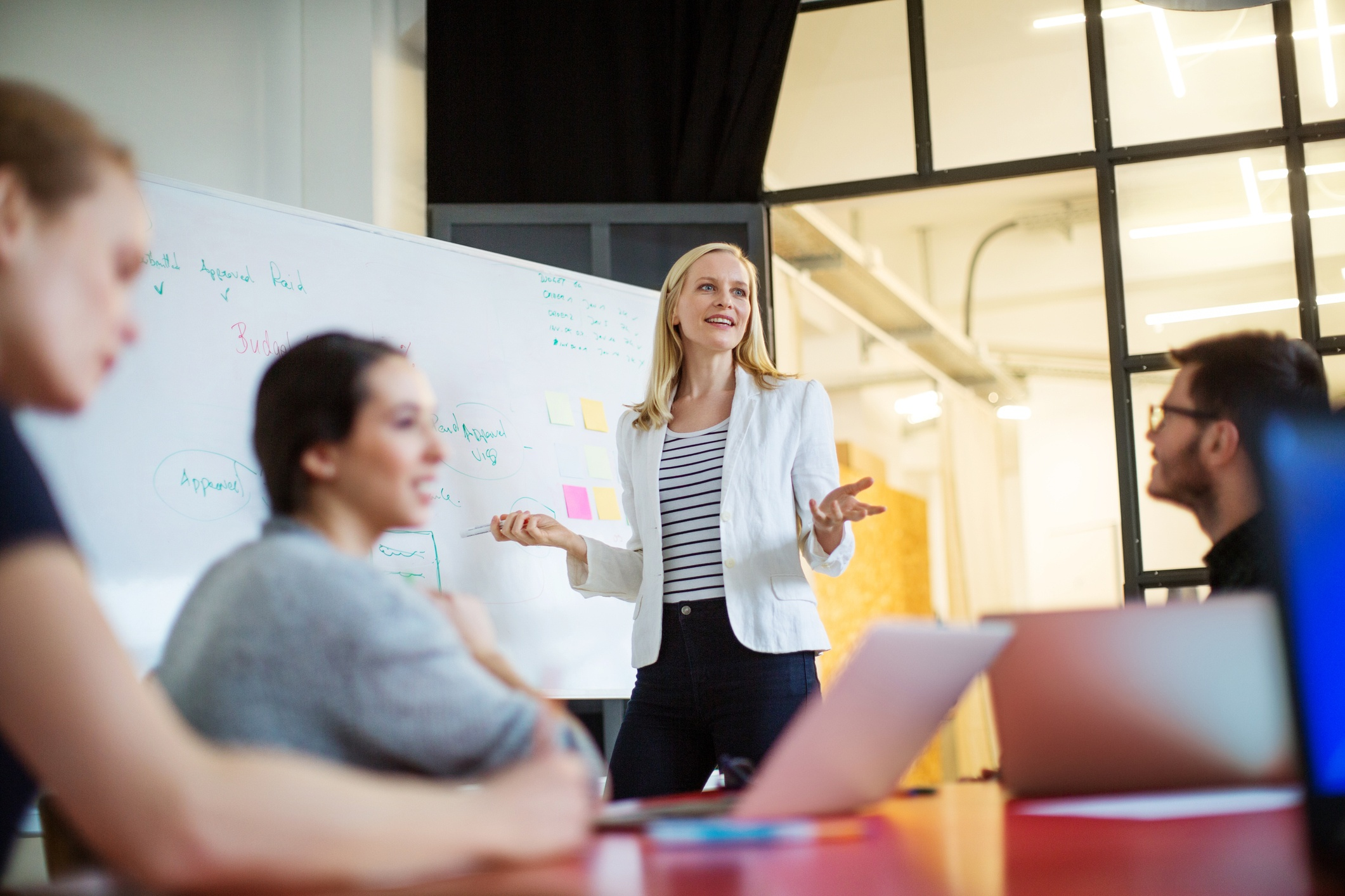 High Costs of Not Providing Leadership Training